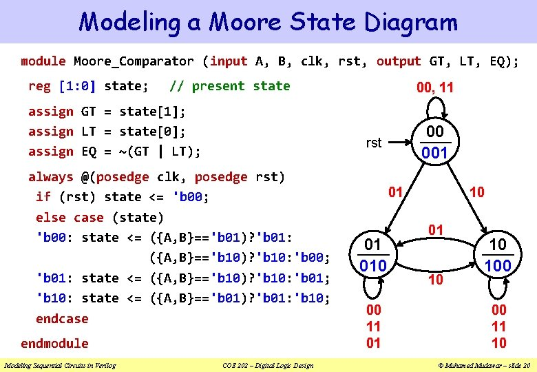 Modeling a Moore State Diagram module Moore_Comparator (input A, B, clk, rst, output GT,