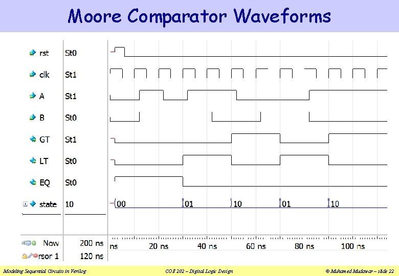 Moore Comparator Waveforms Modeling Sequential Circuits in Verilog COE 202 – Digital Logic Design