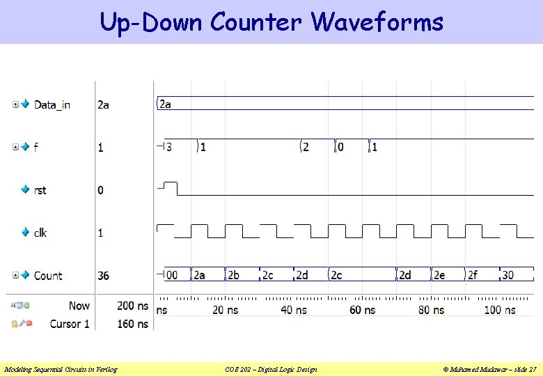 Up-Down Counter Waveforms Modeling Sequential Circuits in Verilog COE 202 – Digital Logic Design