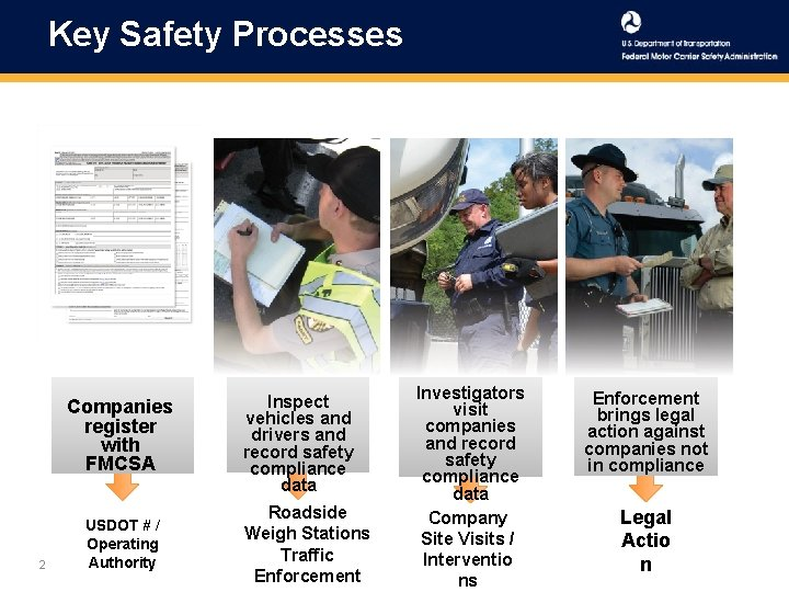 Key Safety Processes Companies register with FMCSA 2 USDOT # / Operating Authority Inspect