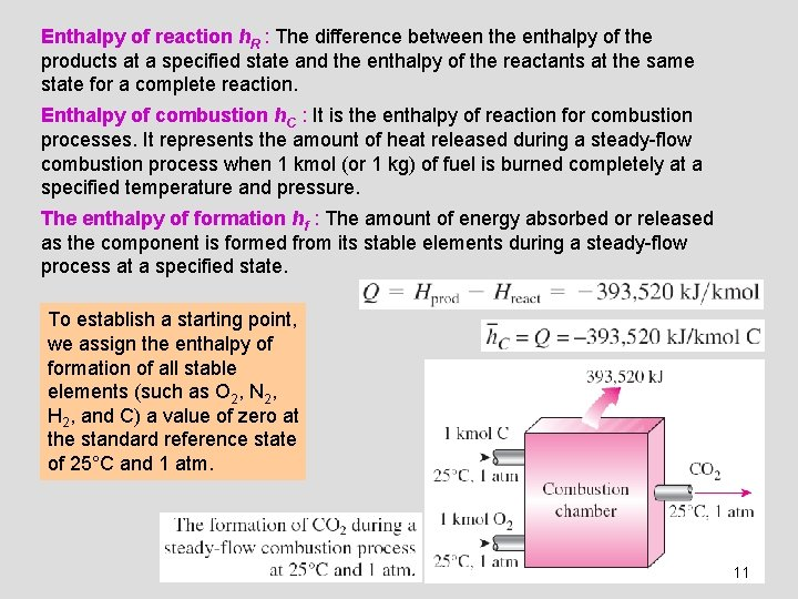 Enthalpy of reaction h. R : The difference between the enthalpy of the products