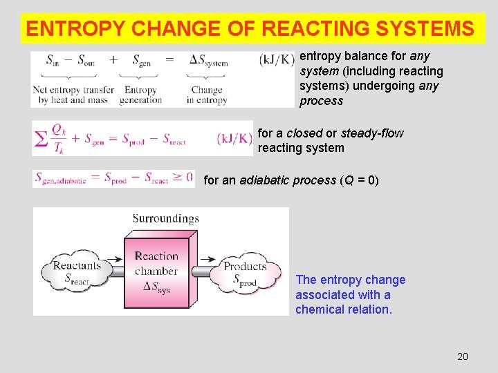 ENTROPY CHANGE OF REACTING SYSTEMS entropy balance for any system (including reacting systems) undergoing