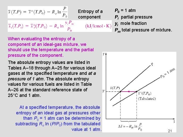 Entropy of a component P 0 = 1 atm Pi partial pressure yi mole