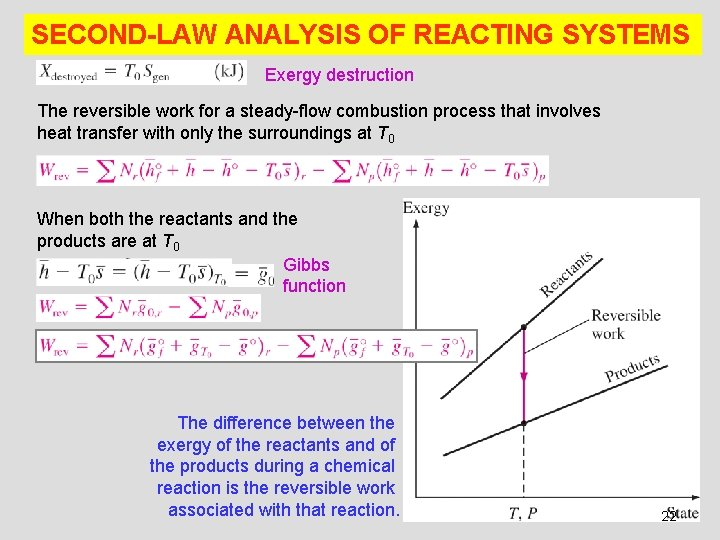 SECOND-LAW ANALYSIS OF REACTING SYSTEMS Exergy destruction The reversible work for a steady-flow combustion