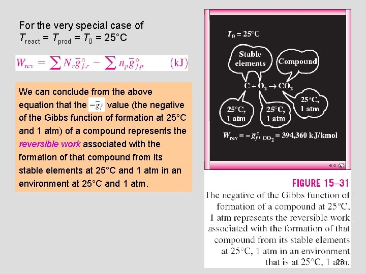 For the very special case of Treact = Tprod = T 0 = 25°C