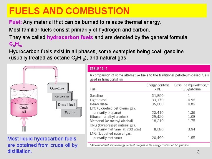 FUELS AND COMBUSTION Fuel: Any material that can be burned to release thermal energy.