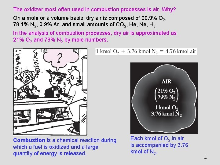 The oxidizer most often used in combustion processes is air. Why? On a mole