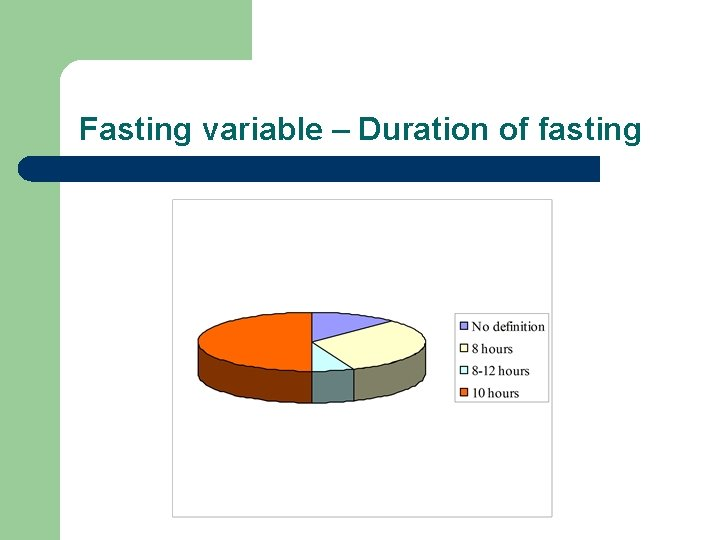 Fasting variable – Duration of fasting