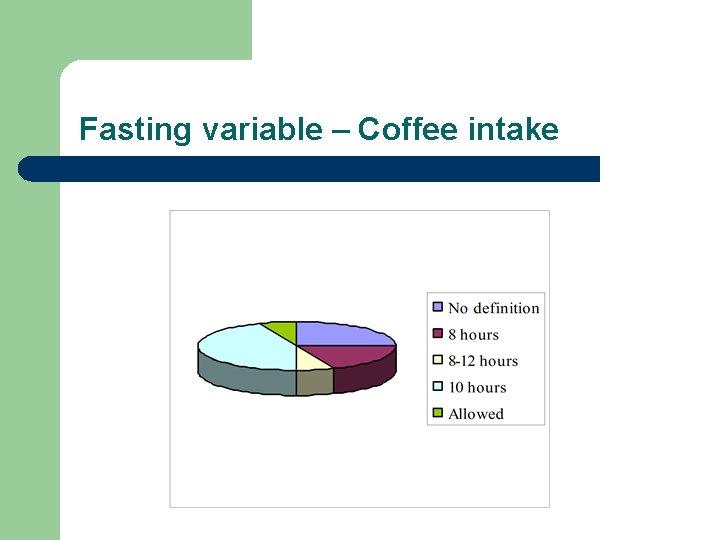 Fasting variable – Coffee intake l )
