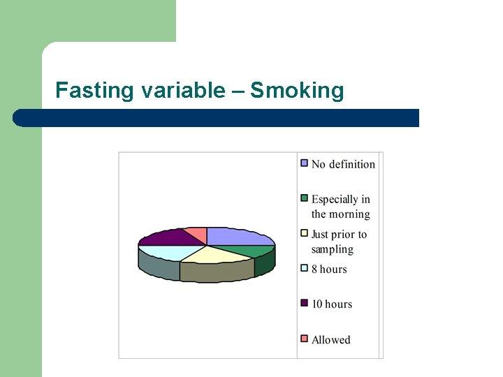 Fasting variable – Smoking