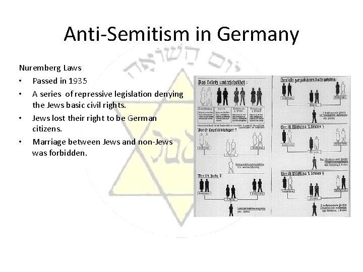 Anti-Semitism in Germany Nuremberg Laws • Passed in 1935 • A series of repressive