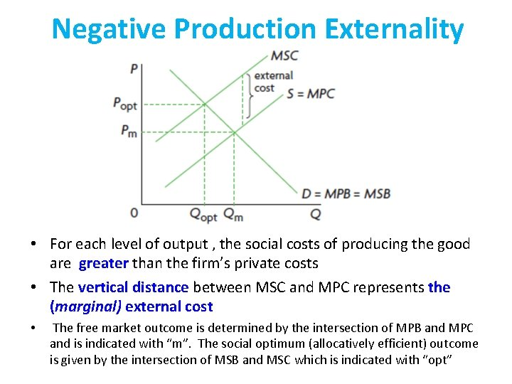 Negative Production Externality • For each level of output , the social costs of