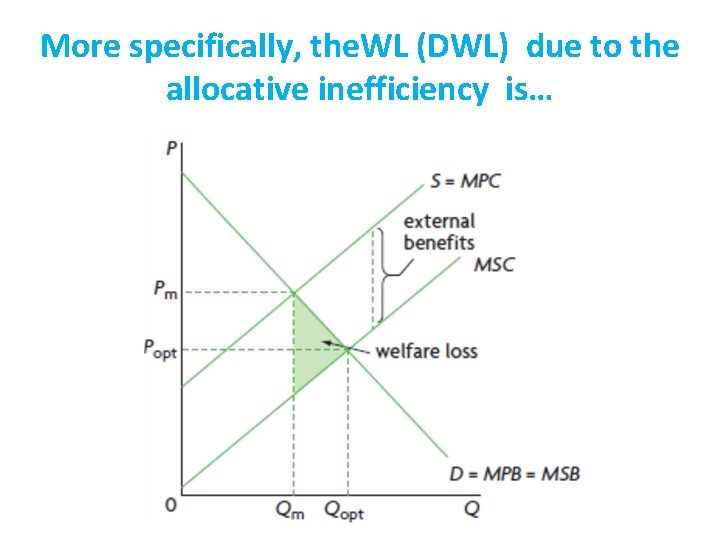 More specifically, the. WL (DWL) due to the allocative inefficiency is…