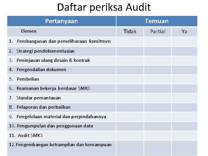 Daftar periksa Audit Pertanyaan Elemen 1. Pembangunan dan pemeliharaan komitmen 2. Strategi pendokumentasian 3.