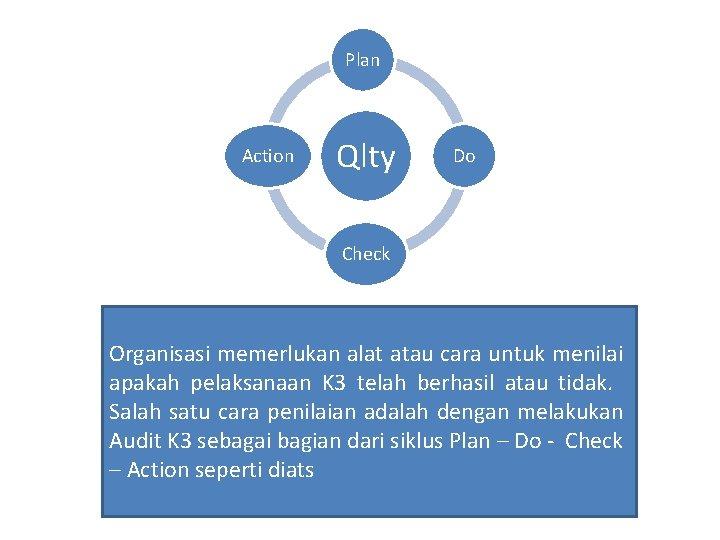 Plan Action Qlty Do Check Organisasi memerlukan alat atau cara untuk menilai apakah pelaksanaan