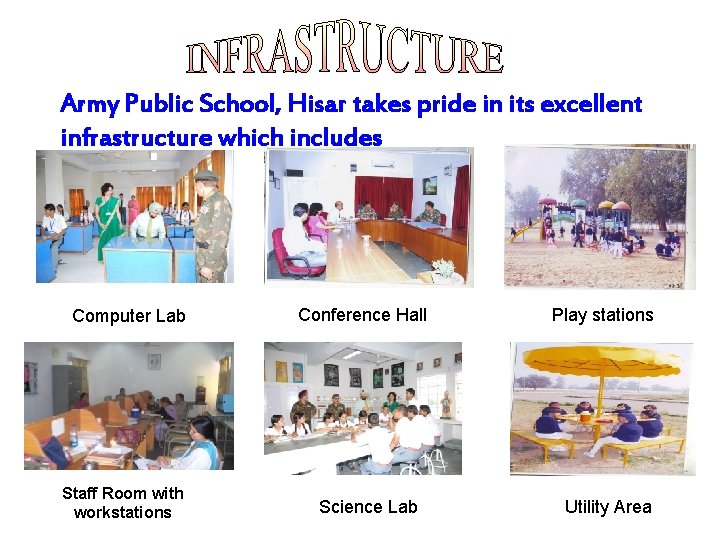 Army Public School, Hisar takes pride in its excellent infrastructure which includes Computer Lab