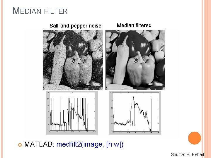 MEDIAN FILTER Salt-and-pepper noise Median filtered MATLAB: medfilt 2(image, [h w]) Source: M. Hebert