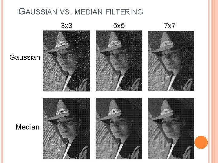 GAUSSIAN VS. MEDIAN FILTERING 3 x 3 Gaussian Median 5 x 5 7 x
