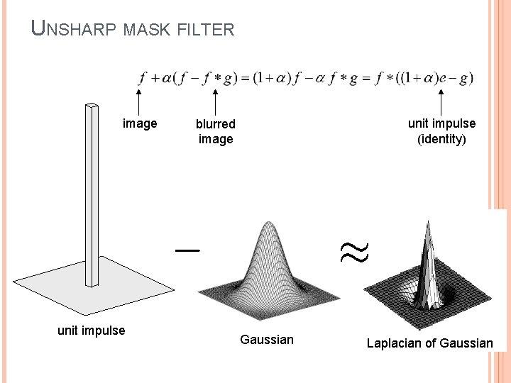 UNSHARP MASK FILTER image unit impulse (identity) blurred image Gaussian Laplacian of Gaussian
