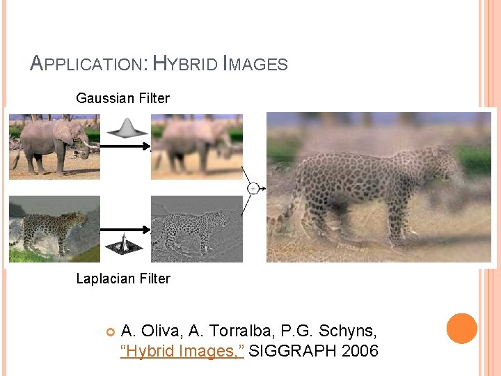 APPLICATION: HYBRID IMAGES Gaussian Filter Laplacian Filter A. Oliva, A. Torralba, P. G. Schyns,