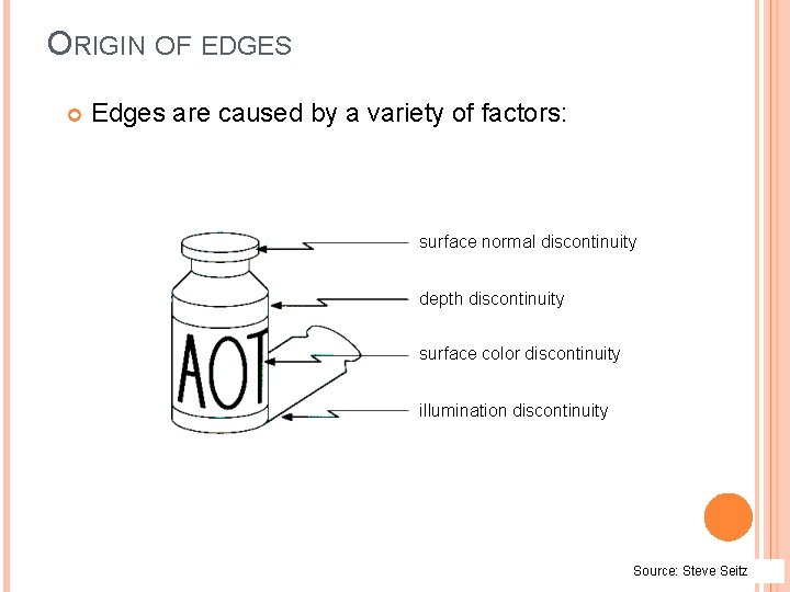 ORIGIN OF EDGES Edges are caused by a variety of factors: surface normal discontinuity