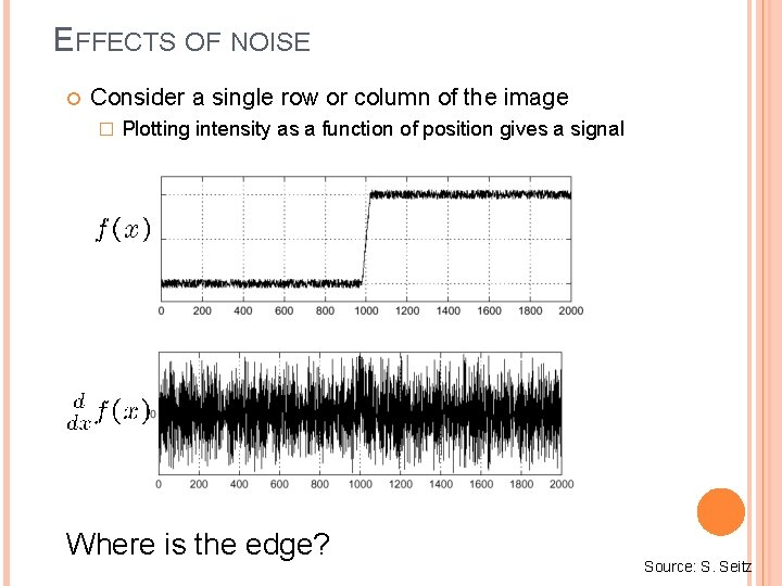 EFFECTS OF NOISE Consider a single row or column of the image � Plotting