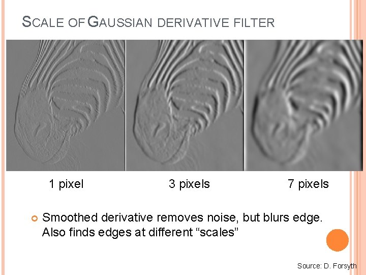 SCALE OF GAUSSIAN DERIVATIVE FILTER 1 pixel 3 pixels 7 pixels Smoothed derivative removes