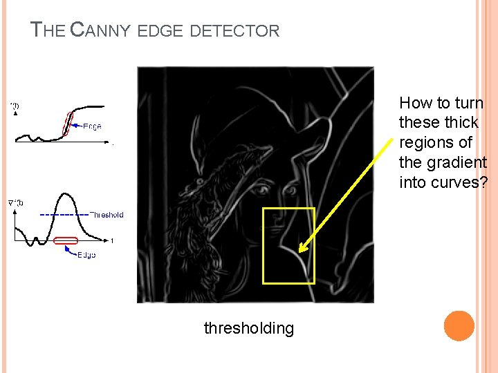 THE CANNY EDGE DETECTOR How to turn these thick regions of the gradient into