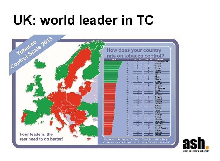 UK: world leader in TC