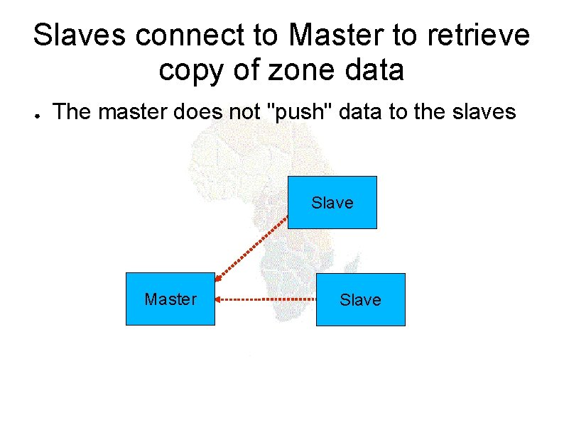 Slaves connect to Master to retrieve copy of zone data ● The master does
