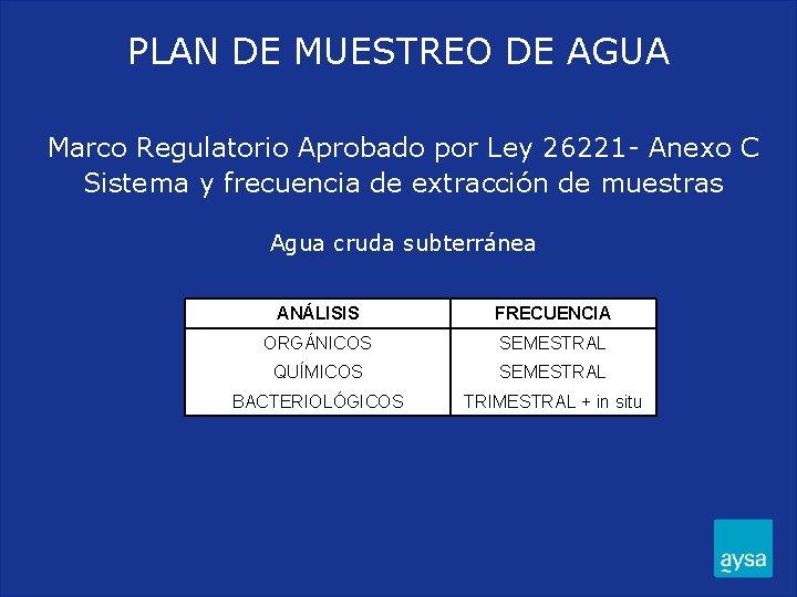 PLAN DE MUESTREO DE AGUA Marco Regulatorio Aprobado por Ley 26221 - Anexo C