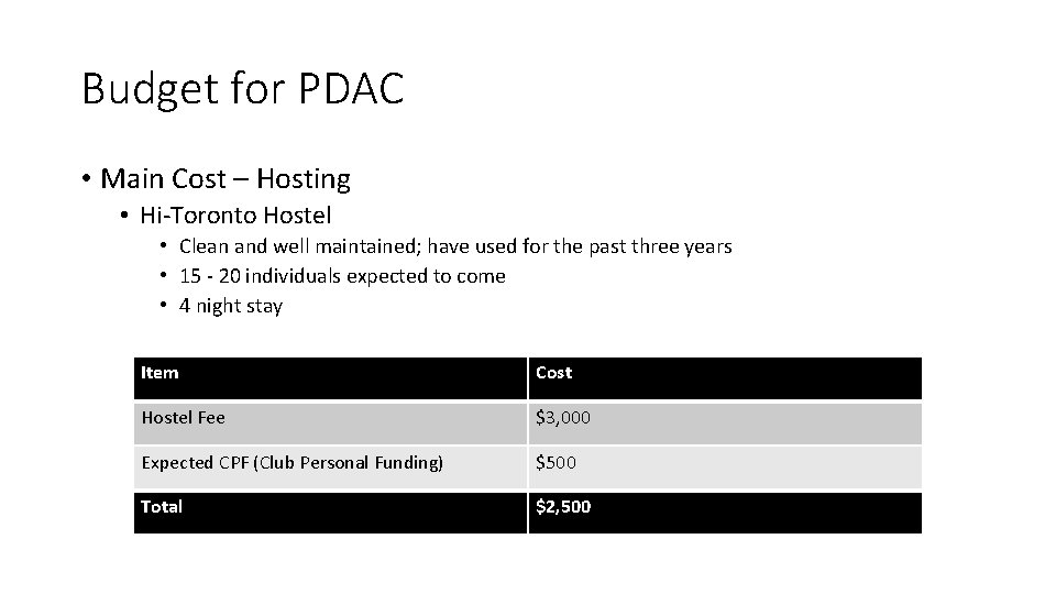 Budget for PDAC • Main Cost – Hosting • Hi-Toronto Hostel • Clean and