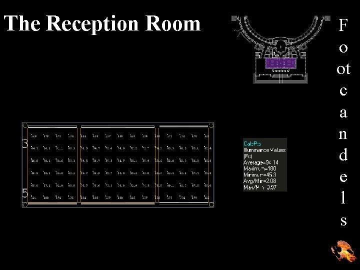 The Reception Room F o ot c a n d e l s