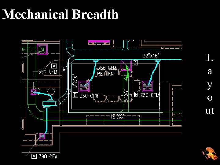 Mechanical Breadth L a y o ut
