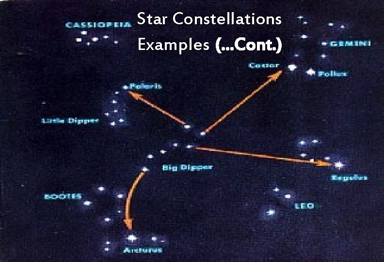 Star Constellations Examples (…Cont. ) 10