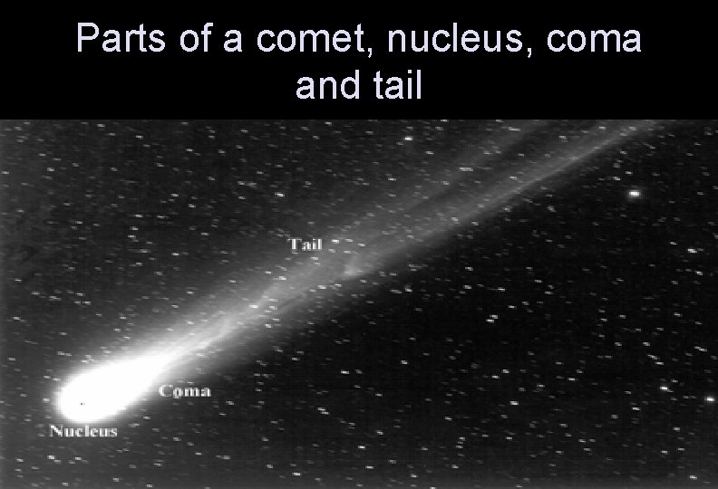 Parts of a comet, nucleus, coma and tail 16