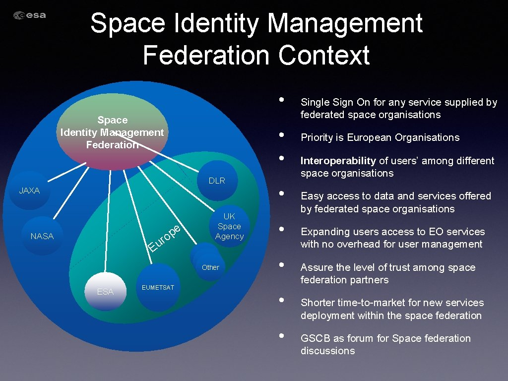 Space Identity Management Federation Context • Space Identity Management Federation • • DLR JAXA