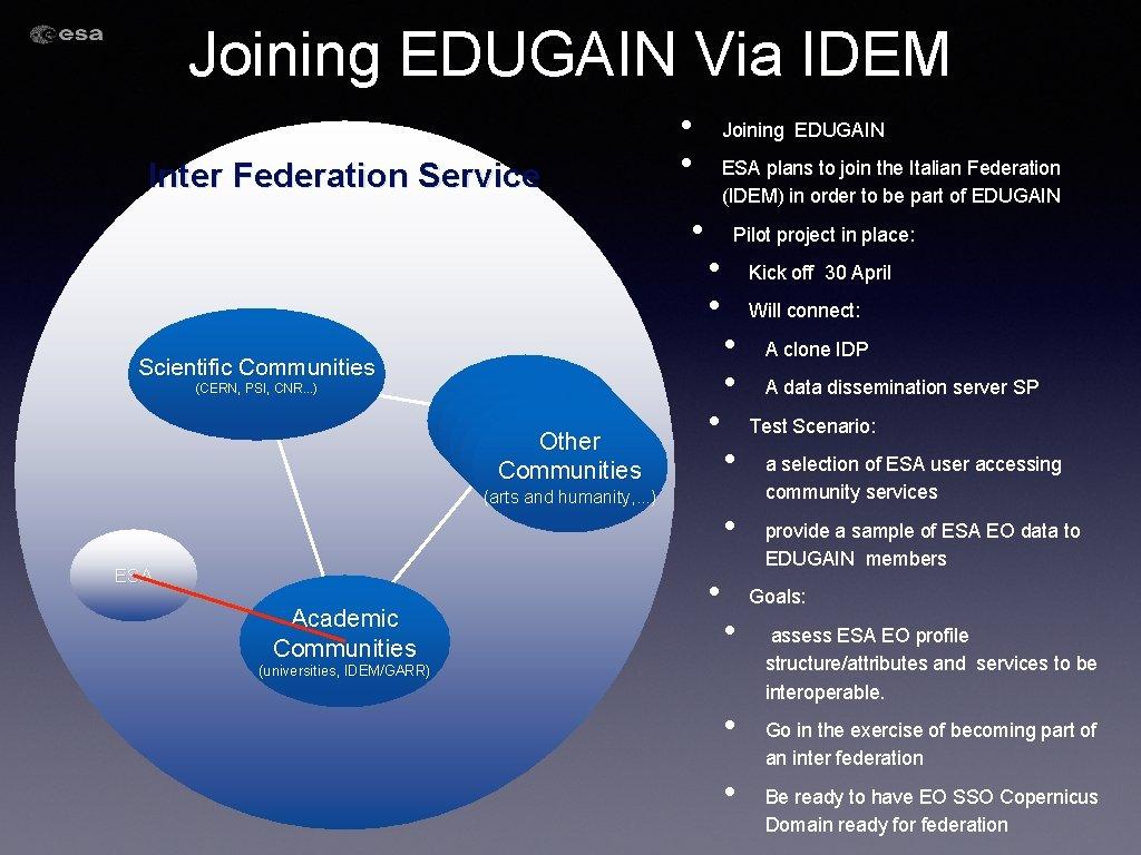 Joining EDUGAIN Via IDEM Inter Federation Service • • Joining EDUGAIN ESA plans to