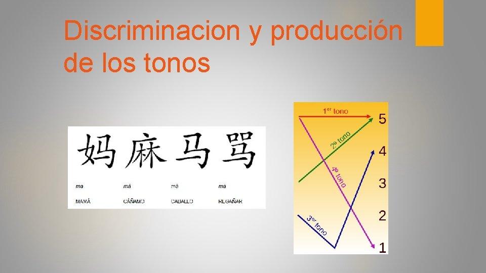 Discriminacion y producción de los tonos