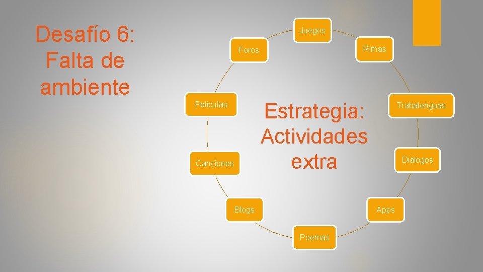 Desafío 6: Falta de ambiente Juegos Rimas Foros Estrategia: Actividades extra Peliculas Canciones Blogs