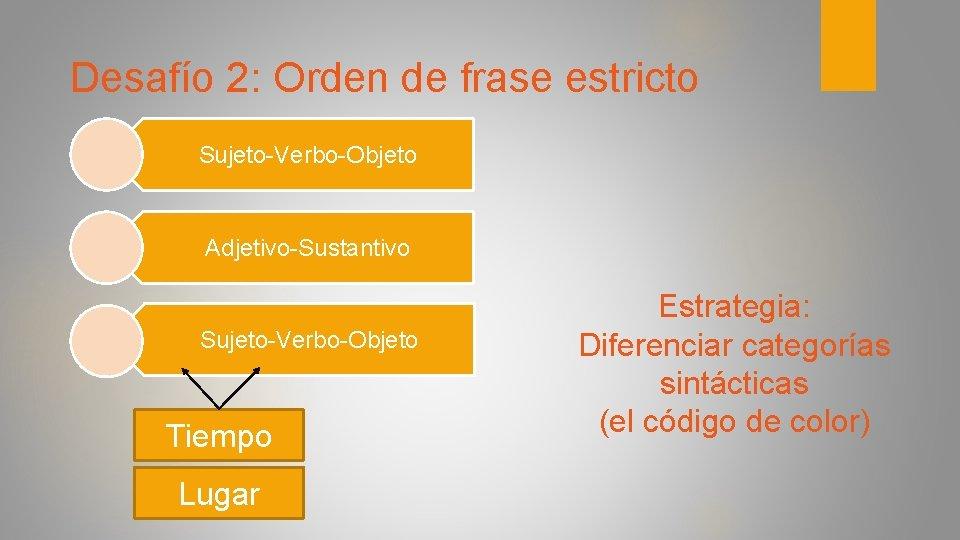 Desafío 2: Orden de frase estricto Sujeto-Verbo-Objeto Adjetivo-Sustantivo Sujeto-Verbo-Objeto Tiempo Lugar Estrategia: Diferenciar categorías