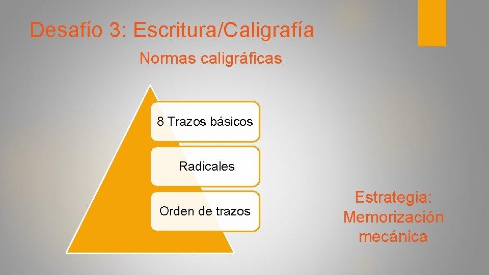 Desafío 3: Escritura/Caligrafía Normas caligráficas 8 Trazos básicos Radicales Orden de trazos Estrategia: Memorización