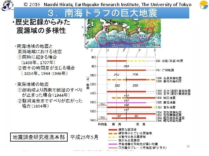 © 2016 Naoshi Hirata, Earthquake Research Institute, The University of Tokyo 3.南海トラフの巨大地震 地震調査研究推進本部 平成