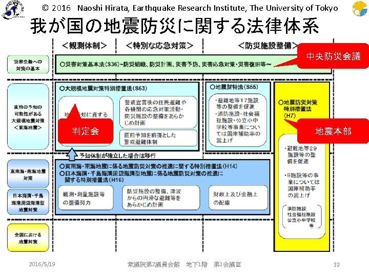 © 2016 Naoshi Hirata, Earthquake Research Institute, The University of Tokyo 我が国の地震防災に関する法律体系 中央防災会議 判定会