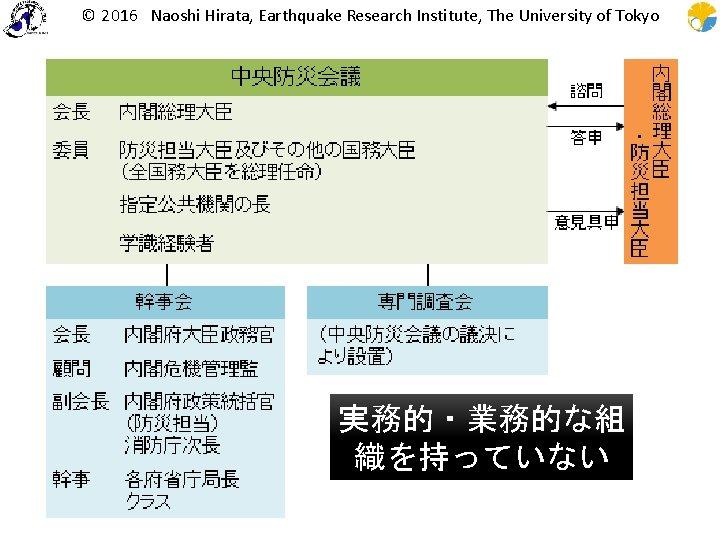 © 2016 Naoshi Hirata, Earthquake Research Institute, The University of Tokyo 実務的・業務的な組 織を持っていない 2016/5/19