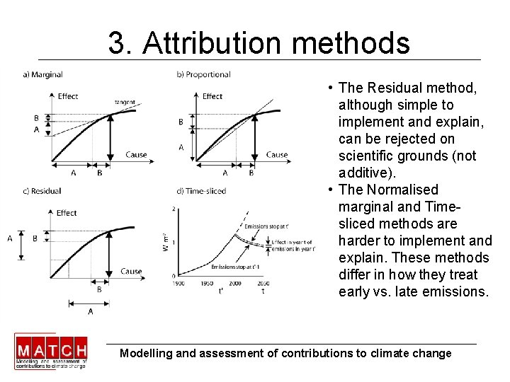 3. Attribution methods • The Residual method, although simple to implement and explain, can