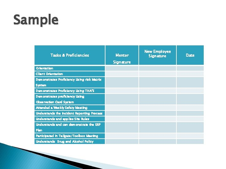 Sample Tasks & Proficiencies Mentor New Employee Signature Date Signature Orientation Client Orientation Demonstrates