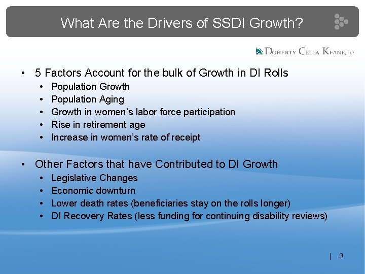 What Are the Drivers of SSDI Growth? • 5 Factors Account for the bulk
