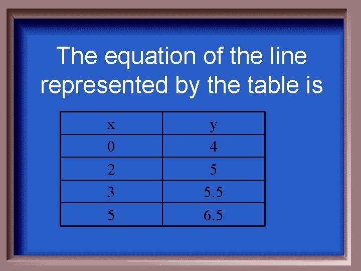 The equation of the line represented by the table is x 0 2 3