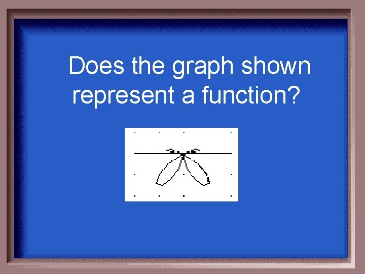 Does the graph shown represent a function?